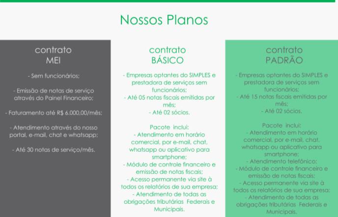 No Brasil um dos pioneiros nesta prática é a Sevilha Contabilidade que tem uma série de pacotes de serviços à disposição de seus clientes.